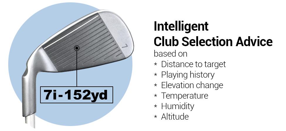 Uw eigen virtuele golf caddie met gefundeerd club advies