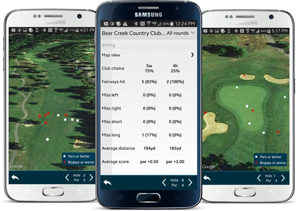 Golf course management & strategie
